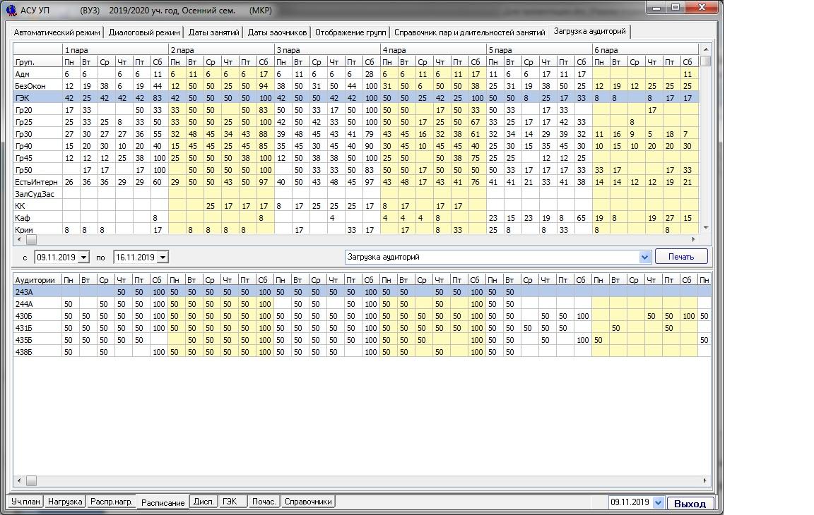Учебный план Нагрузка Распределение нагрузки Расписание занятий АСУ УП Автоматизированная система управления учебным процессом